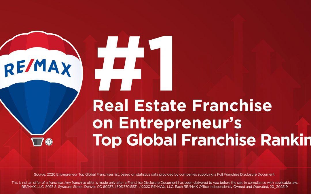 RE/MAX es la franquicia inmobiliaria #1 en la lista de las mejores franquicias del mundo de la revista Entrepreneur