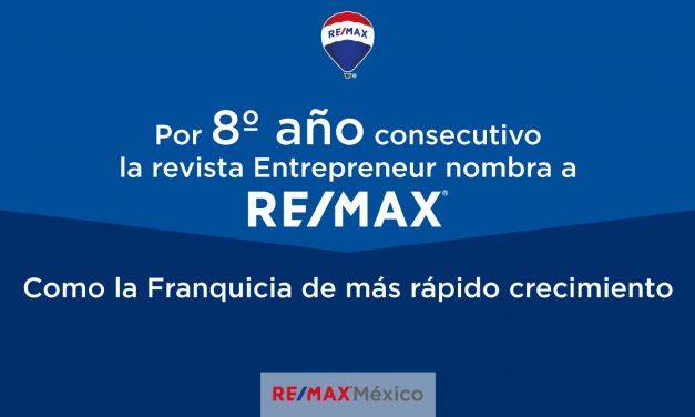 Por 8º año, RE/MAX es catalogada como la Franquicia de más rápido crecimiento